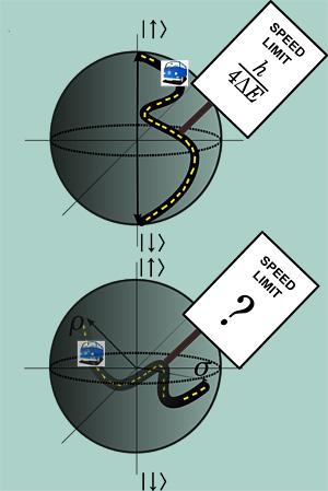 Quantum speed limit on the Bloch Sphere